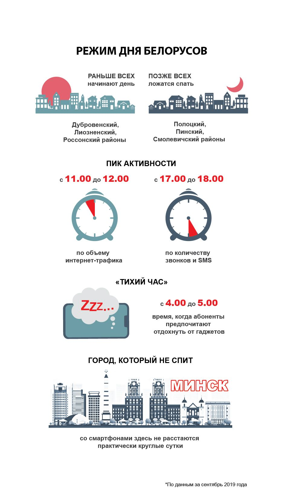 Инфографика_районы.jpg